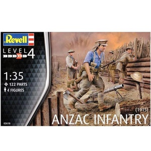 ANZAC Infantry (1915), Revell 02618 (2015)